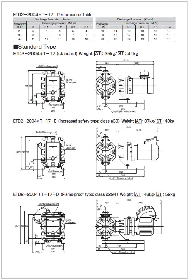 Electric driven diaphragm pump noco reign electric driven diaphragm pump ccuart Images