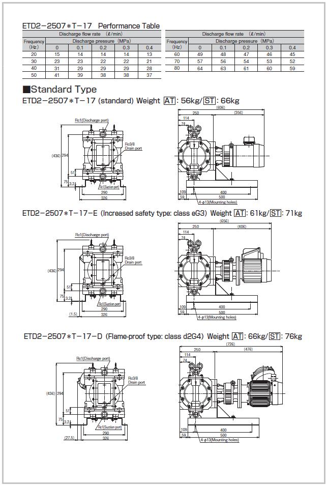 Electric driven diaphragm pump noco reign enquiry ccuart Images