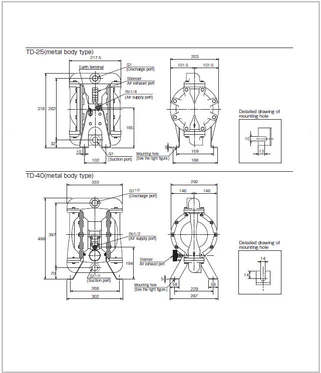 Air driven diaphragm pump noco reign air driven diaphragm pump ccuart Images
