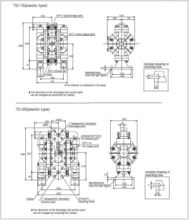 Air driven diaphragm pump noco reign enquiry ccuart Images