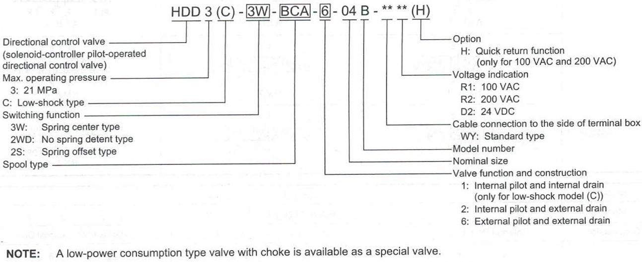 HDD3C-WY & HDD3-WY