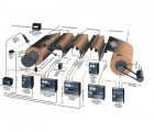 Tension Control Systems