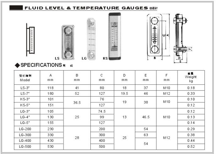 Fluid Level & Tempreature Gauges