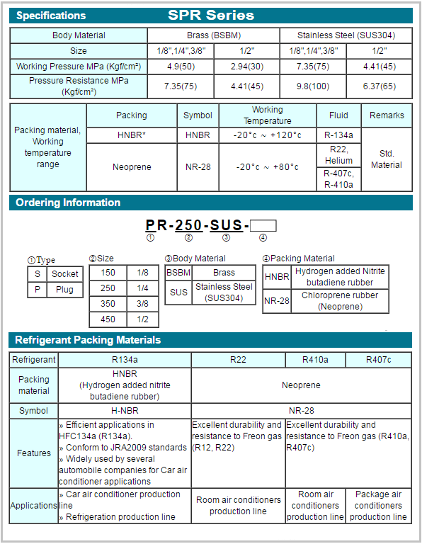 SPR-1